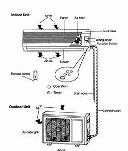 Sea Breeze Mini Split Air Conditioning Systems 12a23ygx