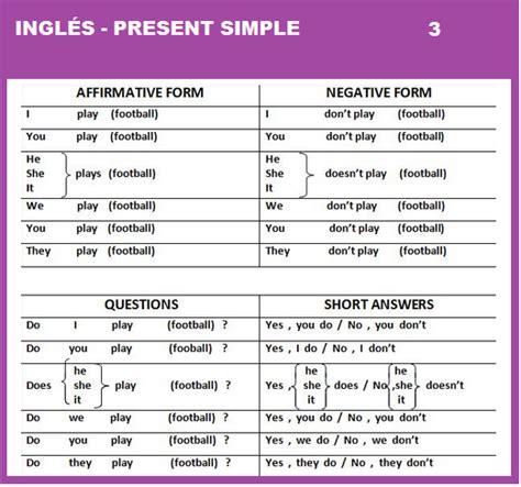 Les Miserables Resumen En Ingles tu ayuda con las matem 225 ticas ingl 201 s presente simple