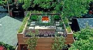 Green Roof Projects ZinCo