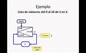 L U00f3gica De Programaci U00f3n