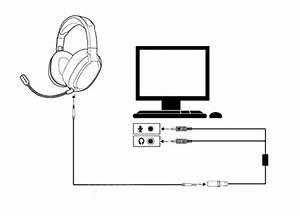 Beyours U00ae Audio  Mic Splitter Cable For Ctia Standard Mobile