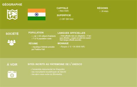 cuisine vegetarienne indienne tamadi découvrir l 39 inde tamadi