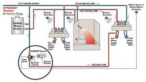similiar water heater circulating pump installation keywords heat pump water heater on hot water circulating pump wiring diagram
