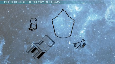 the theory of forms by plato definition exles