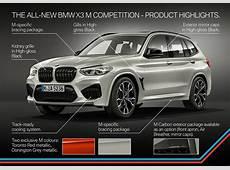 2020 BMW X3M F97 X4M F87 Official Thread Information
