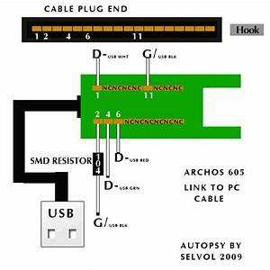 Archos 605 Usb Cable Pinout Diagram   Pinouts Ru