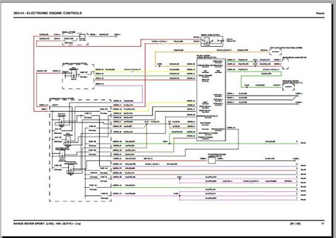 Land Rover Sport Wiring Diagram Heavy Equipment