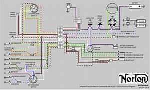71 Norton Commando Wiring Diagram