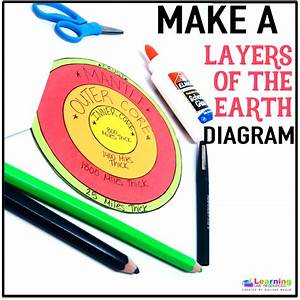 Free Layers Of The Earth Diagram