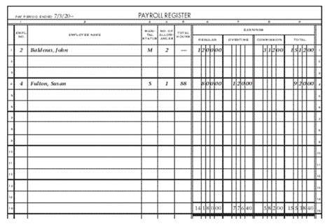 payroll ledger template google search templates greek