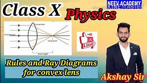 Rules And Ray Diagram For Convex Lens