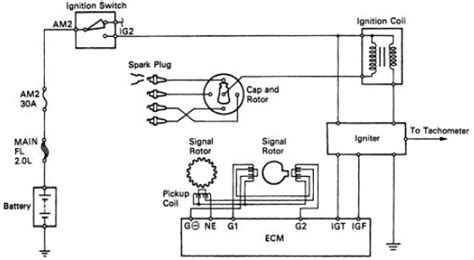 Wiring Diagrams Toyota Camry Ignition System