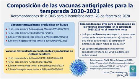 El plan de vacunación estratégico nacional, gratuito y voluntario que cuenta con distintas etapas definidas en base a criterios epidemiológicos específicos, como la exposición al. La vacuna de la gripe podría contrarrestar a la Covid