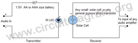 Simple Audio Transmitter Receiver Circuit Diagram