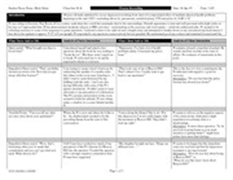 process recording template interpersonal process recording sle keiser sarasota nur2230c advanced