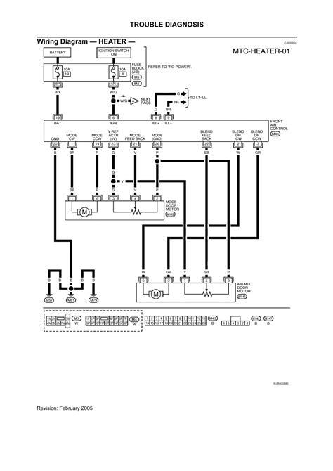 repair guides heating ventilation air conditioning 2005 manual air conditioner