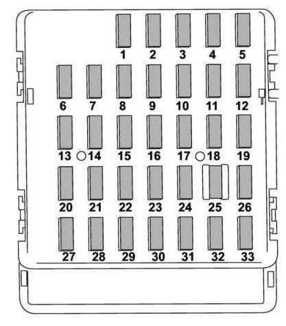 Subaru Impreza Fuse Diagram by Subaru Impreza 2011 Fuse Box Diagram Auto Genius