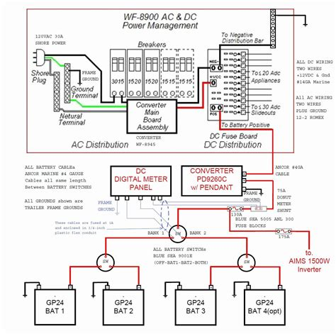 220 Ac Wiring Color Code by 30 Rv Wiring Diagram Inspirational Wiring Diagram