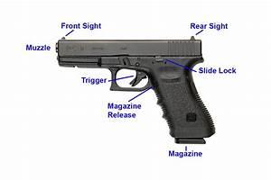 Glock 22 Nomenclature Diagram