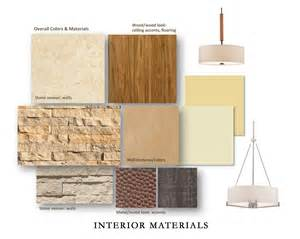 interior decoration for homes branding your business with interior architecture ascent