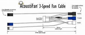 Acousti Products - Acoustifan U2122 Dustproof