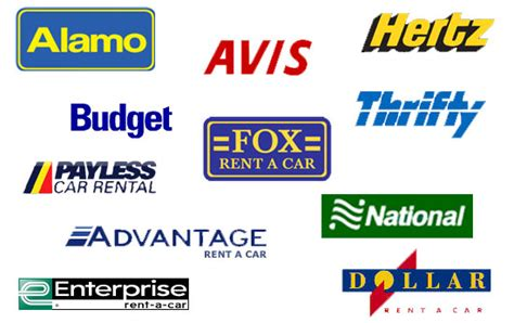 What Makes Car Rental Businesses So