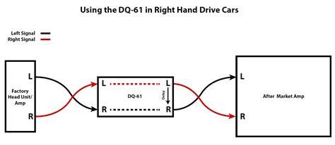 adjust signal delay   dq