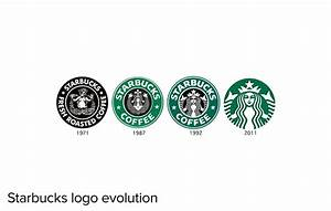Why Brand Logos Change | BrandingBusiness