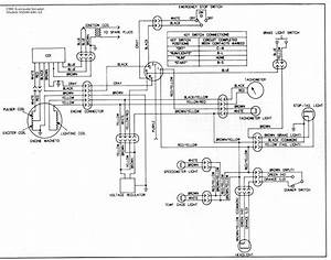 Z1 Wiring Harnes Diagram
