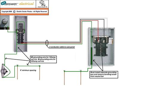 Wouldlike Install Subpanel Into Shop From