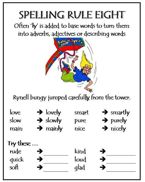 spelling rule   images spelling lessons spelling