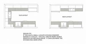 Detailed, All-type, Kitchen, Floor, Plans, Review
