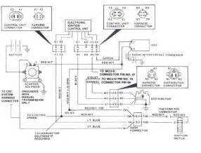 jeep cj wiring diagram image wiring diagram 84 jeep cj7 wiring diagram 84 auto wiring diagram database on 1985 jeep cj7 wiring diagram