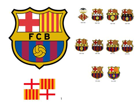 Ultimate Ranking Of The La Liga Badges 2015