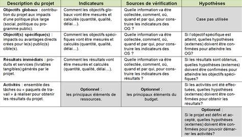 cadre logique gestion de projet cadre logique social business models