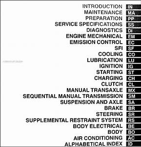 2003 Toyota Mr2 Spyder Repair Shop Manual Original