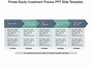 Private Equity Investment Process Ppt Slide Templates