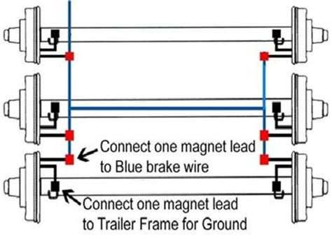 Wells Cargo Utility Trailer Wiring Diagram For Lights
