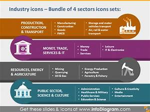 All Industries Icons Ppt Production Resources Energy Clipart Powerpoint