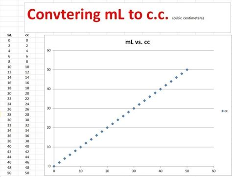 how many ml in a how many ml are in 1 cc quora