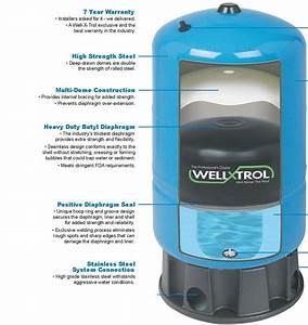 Well Pressure Tank Installation Instructions