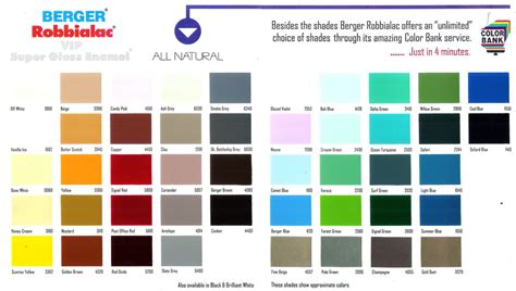 berger paints shade card