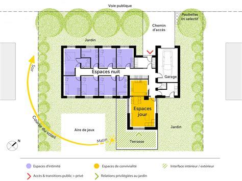 plan maison plain pied 6 chambres ooreka