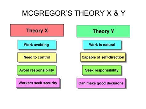 theory   marketing