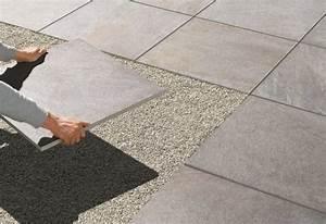 Feinsteinzeug Fliesen Außenbereich Verlegen : feinsteinzeug platten elbau ~ Michelbontemps.com Haus und Dekorationen