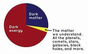 Dark Matter :: NASA Space Place