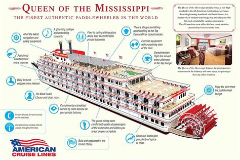 American Cruises Lines | Queen of the Mississippi | River ...