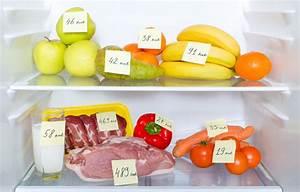 Kalorien Von Lebensmitteln Berechnen : lebensmittel ohne zucker kostenlose tabelle zum download ~ Themetempest.com Abrechnung