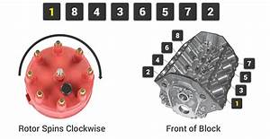 454 Big Block Chevy Engine Diagram Full Hd Version Engine
