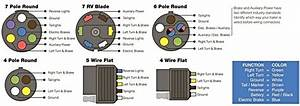 4 Way Trailer Connector Wiring Diagram For Lights